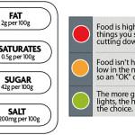 Etichette alimentari: Traffic Light, il nuovo 'sistema a semaforo' tra critiche e polemiche. Intervista all'esperto.