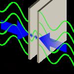 Specchi in movimento: la nascita dei fotoni dal vuoto