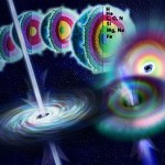 Dentro un Gamma Ray Burst