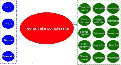 Complessità