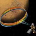 Temperature ballerine su Marte