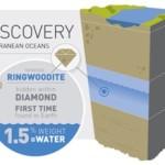 Un diamante 'senza valore' conferma che c'è acqua nel mantello terrestre