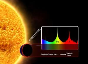 Scoperto pianeta abitabile simile alla Terra