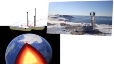 Spaccato dell'interno terrestre che mostra il mantello (in diverse sfumature del rosso) e il nucleo (giallo). A destra, uno dei siti dei GPS usati nello studio. (Crediti: Valentina Barletta, DTU Space presso l'Università Tecnica della Danimarca; Terry Wilson, Ohio State University)