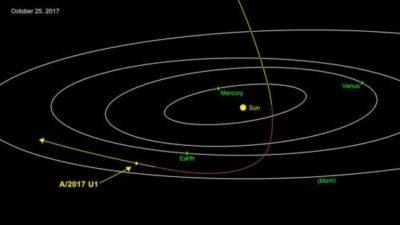 Benvenuto asteroide