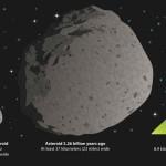 Ricostruito spaventoso impatto con asteroide 3,2 mld di anni fa