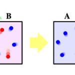 Fisica quantistica: due punti quantici si comportano come il diavoletto di Maxwell
