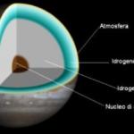 Atomi di idrogeno 'stellare', isolati in laboratorio