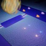 Scienziati ideano nuovo esperimento di entanglement quantistico