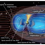 Terra, scoperto schermo protettivo che ferma particelle ad alta energia