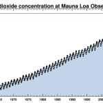Concentrazione CO2 a 400 ppm, Wwf chiede di agire