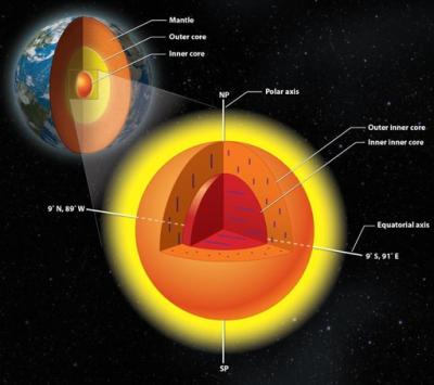 nucleo-terra