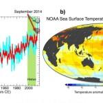 Oceani mai così caldi come oggi