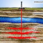 USA potrebbero tornare i primi produttori di idrocarburi al mondo