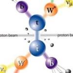 LHC e Tevatron: sempre più precisi sulla massa del top quark