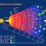 Cosa significa catturare le tracce del big bang?