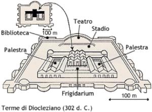 Altro che salute! Le Terme romane diffusero malattie in tutto l'Impero