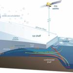 Preoccupante accelerazione della fusione del ghiaccio in Antartide