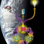 Idrogeno come fonte di energia: forse disponibile fra qualche anno